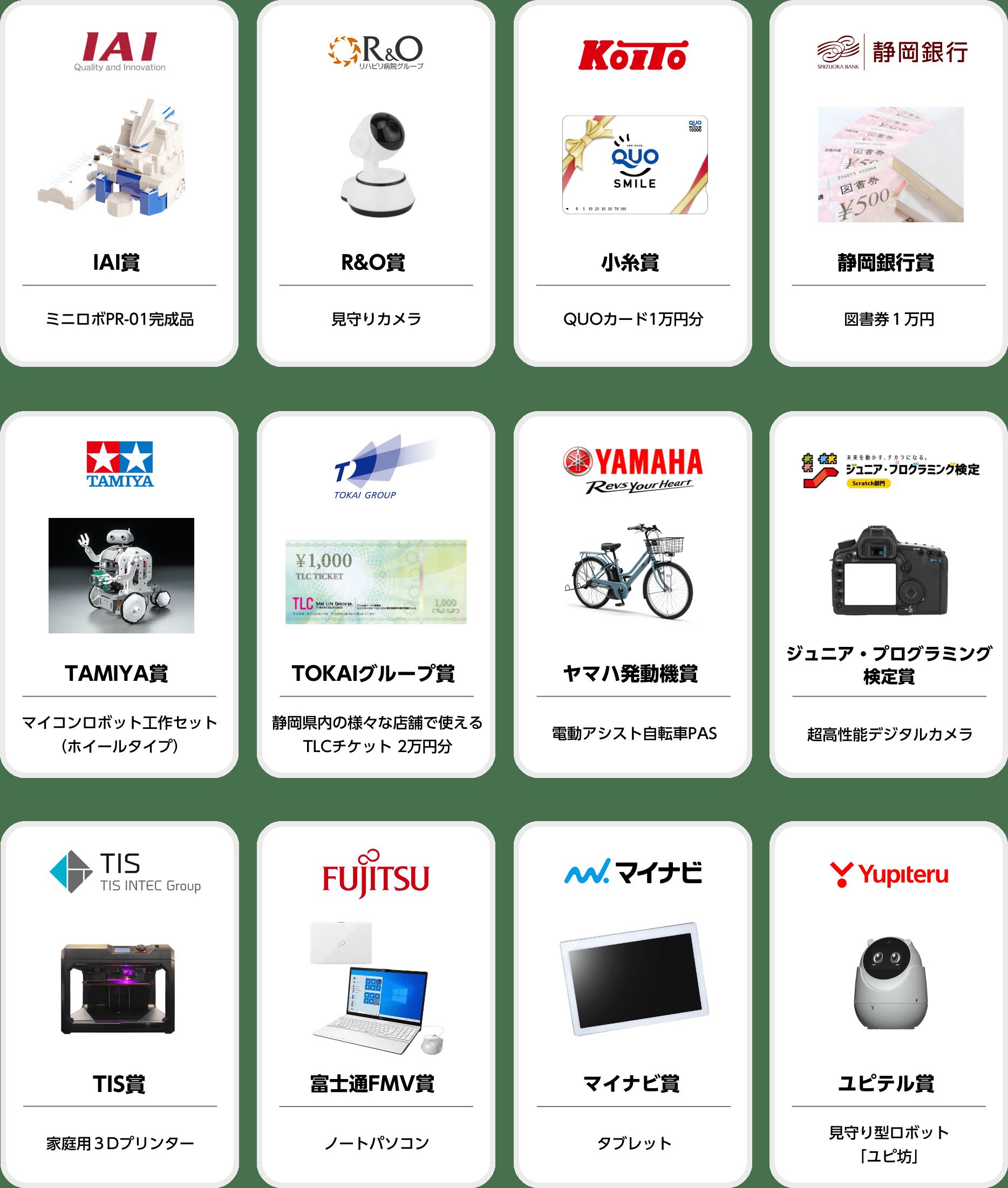 賞状と各企業からの副賞